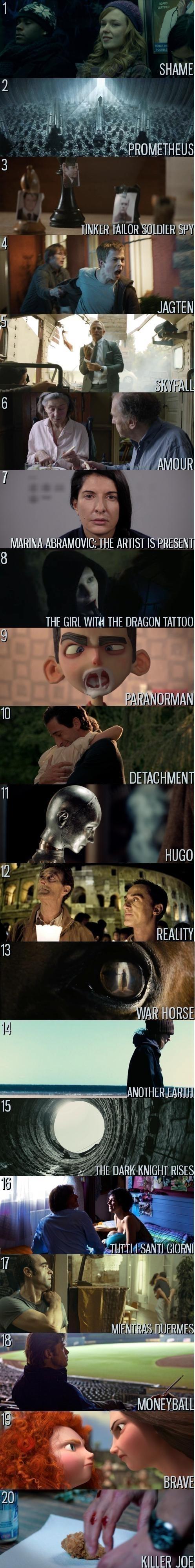 lista-film-20122